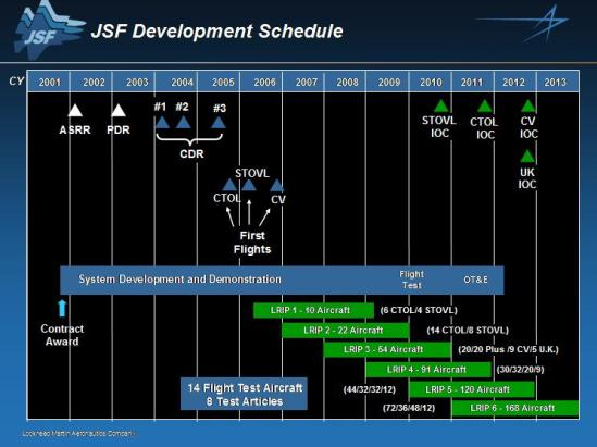 2003-schedule (1)
